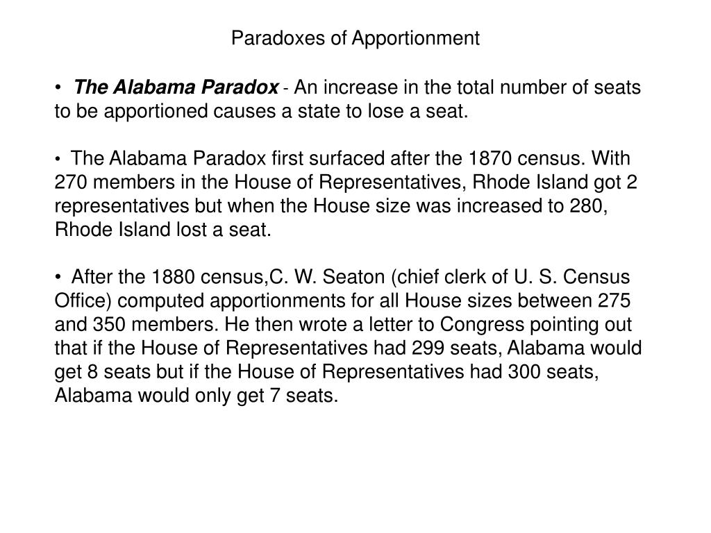 Paradoxes of Apportionment