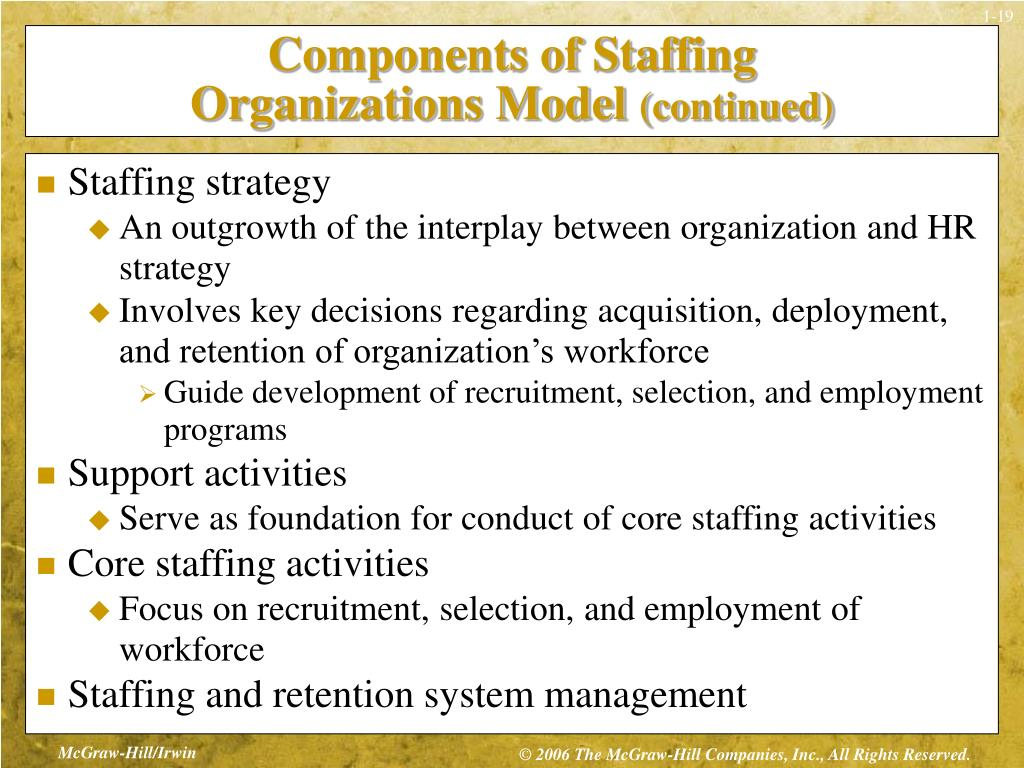 13 strategic staffing decisions Hrm 594 strategic staffing - tanglewood case - assignment #1  discussion of 13 strategic staffing decisions (65 points, 5 points each) conclusion/summary (5 .
