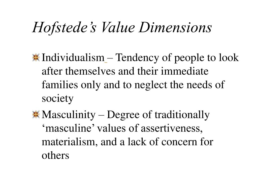 Hofstede's Value Dimensions