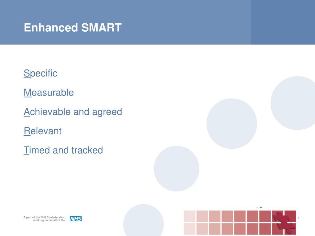 Enhanced SMART