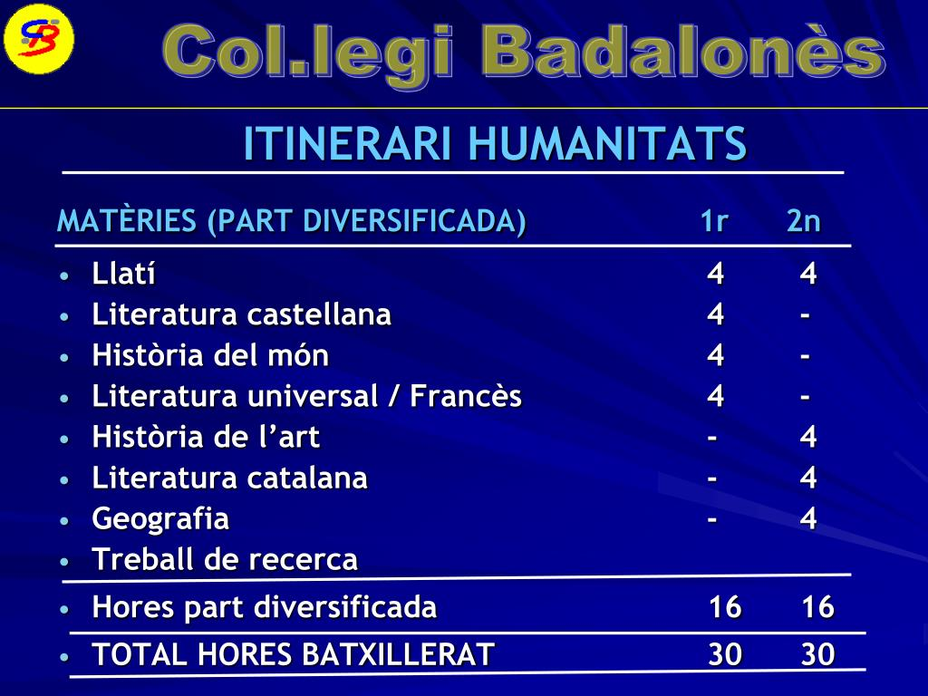 ITINERARI HUMANITATS