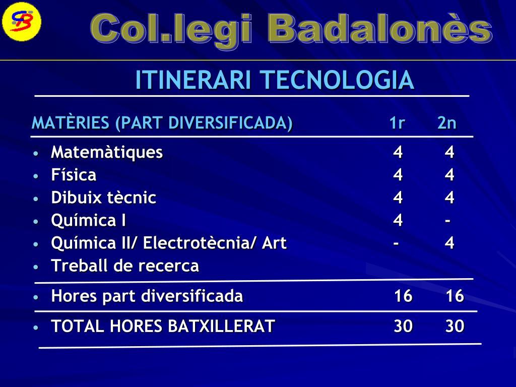 ITINERARI TECNOLOGIA
