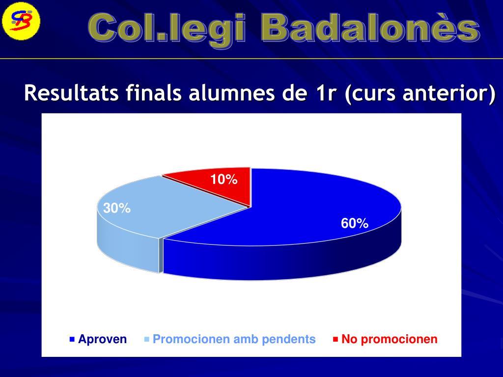 Resultats finals alumnes de 1r (curs anterior)