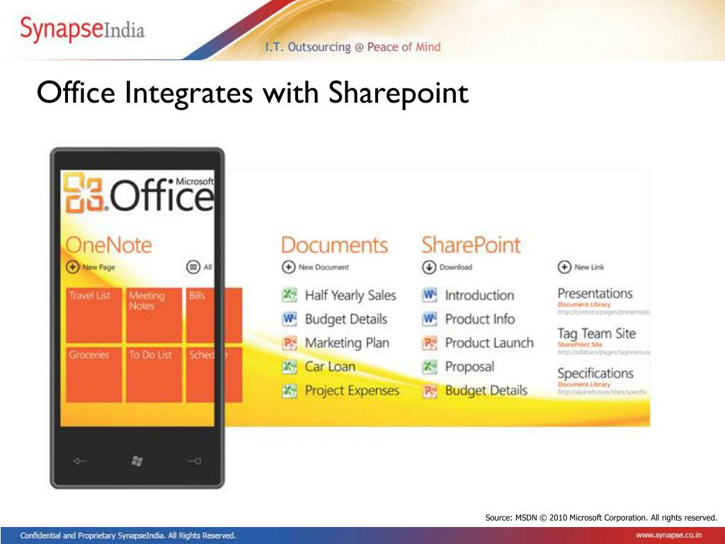 Office Integrates with Sharepoint
