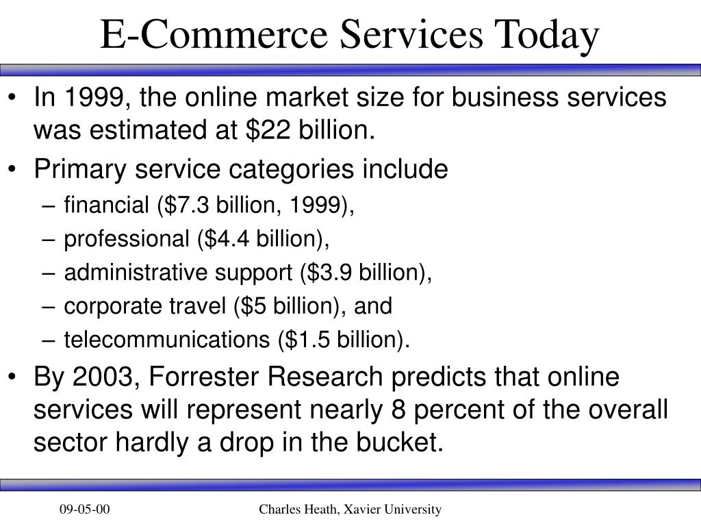 E-Commerce Services Today