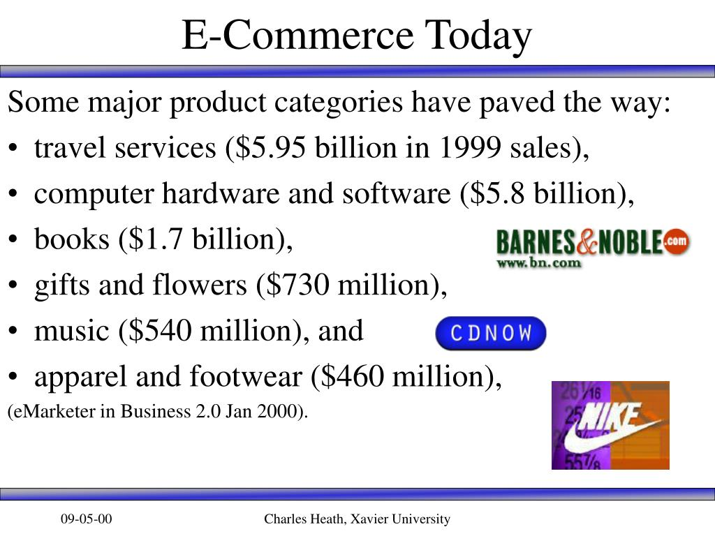 E-Commerce Today