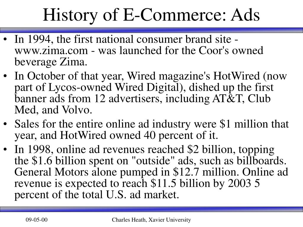 History of E-Commerce: Ads