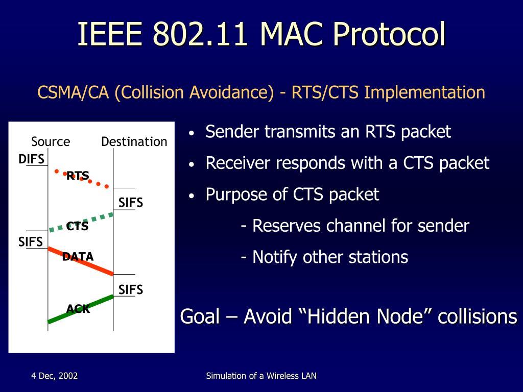 IEEE 802.11 MAC Protocol