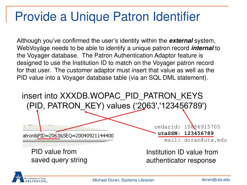 Provide a Unique Patron Identifier