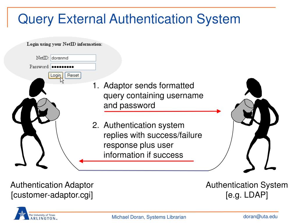 Query External Authentication System