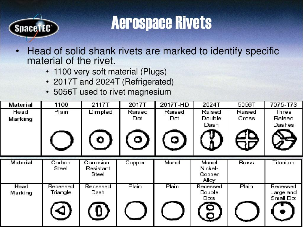 Aerospace Rivets