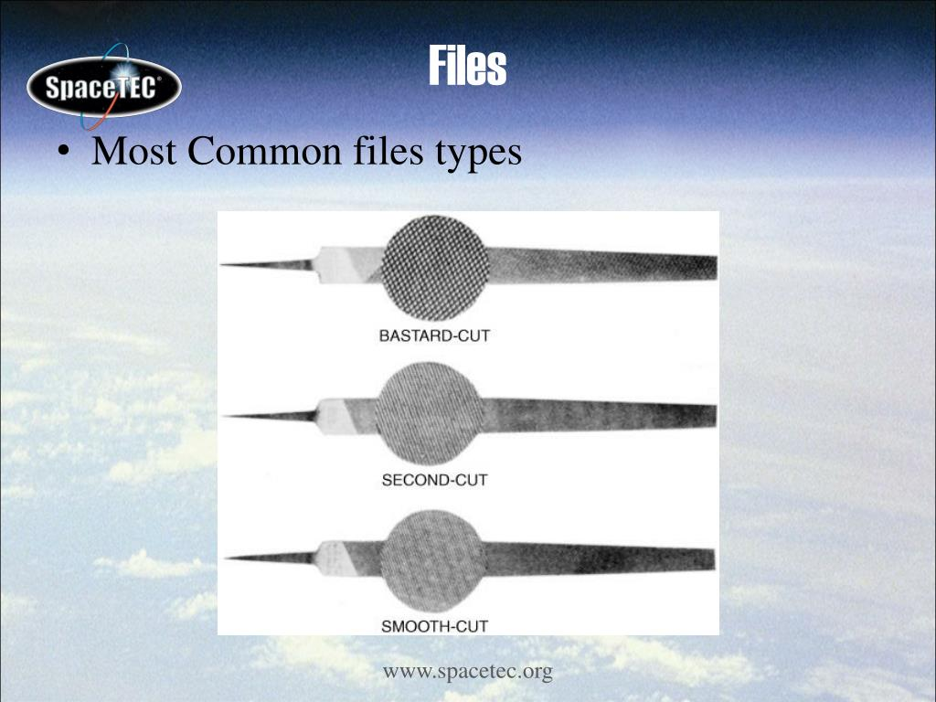 Most Common files types
