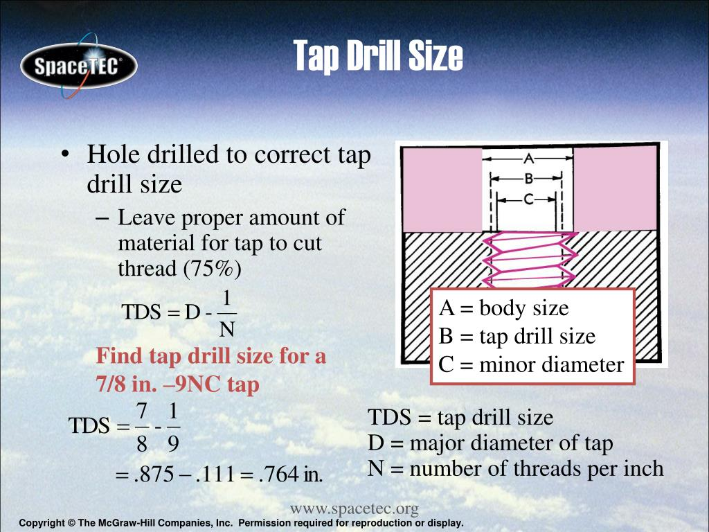 Tap Drill Size