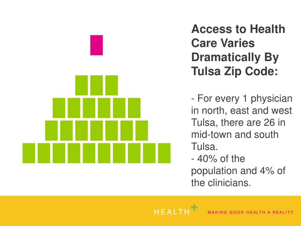 Access to Health Care Varies Dramatically By Tulsa Zip Code: