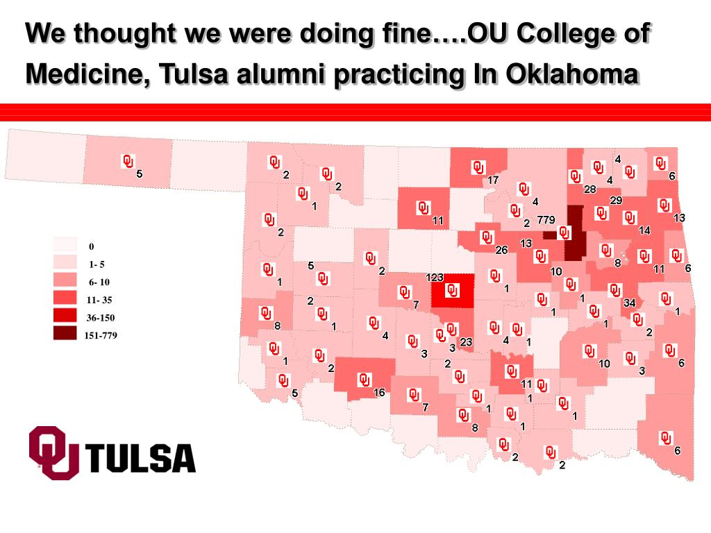 We thought we were doing fine….OU College of Medicine, Tulsa alumni practicing In