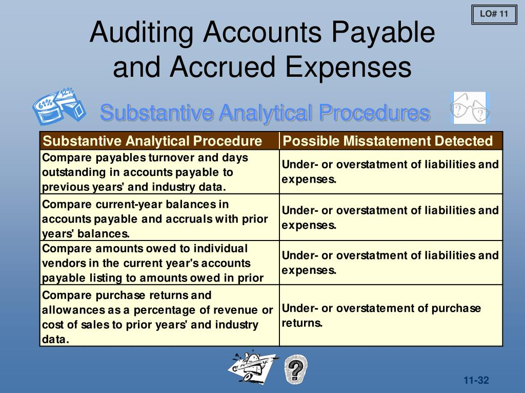 accounts payable and purchasing questions and Accounts payable will be able to reissue the payment after the change has been processed and confirmed external vendor: your bank will return the payment amount to the university you will need to contact vendor maintenance for instructions on how to update the bank account information.