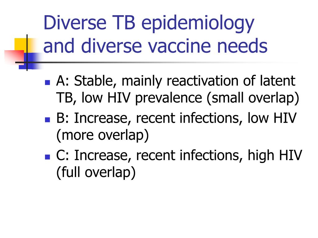 Diverse TB epidemiology