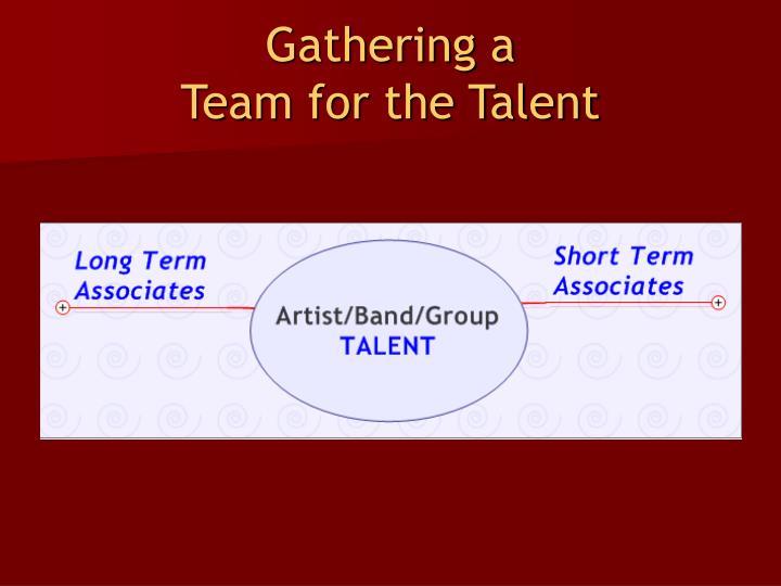Gathering a team for the talent