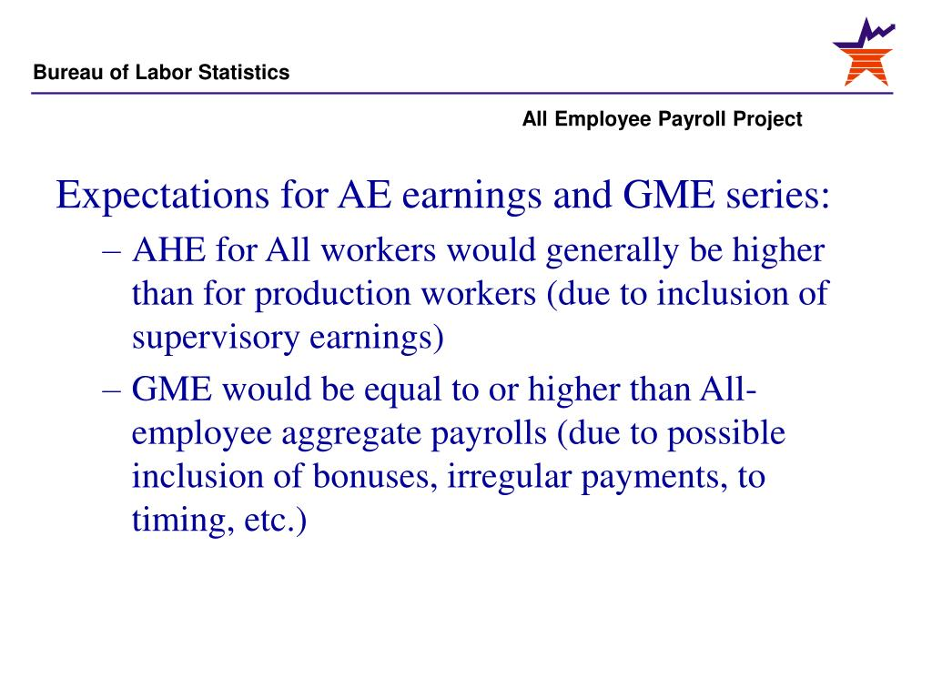 Expectations for AE earnings and GME series: