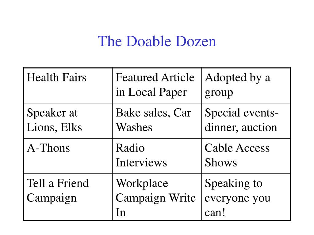 The Doable Dozen