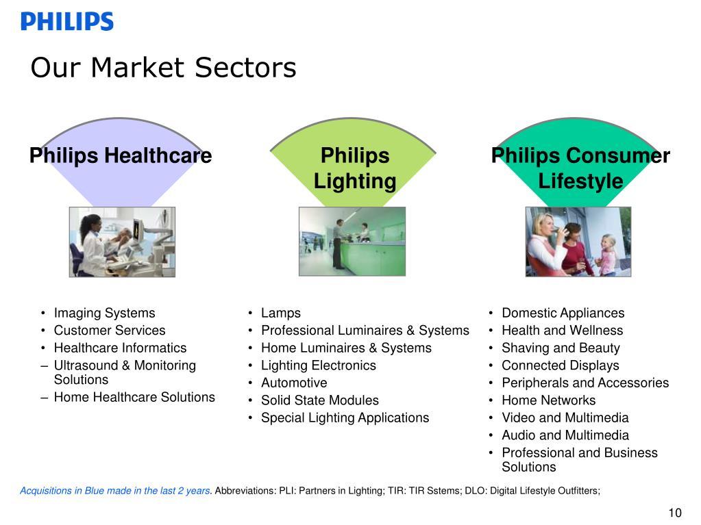 Our Market Sectors