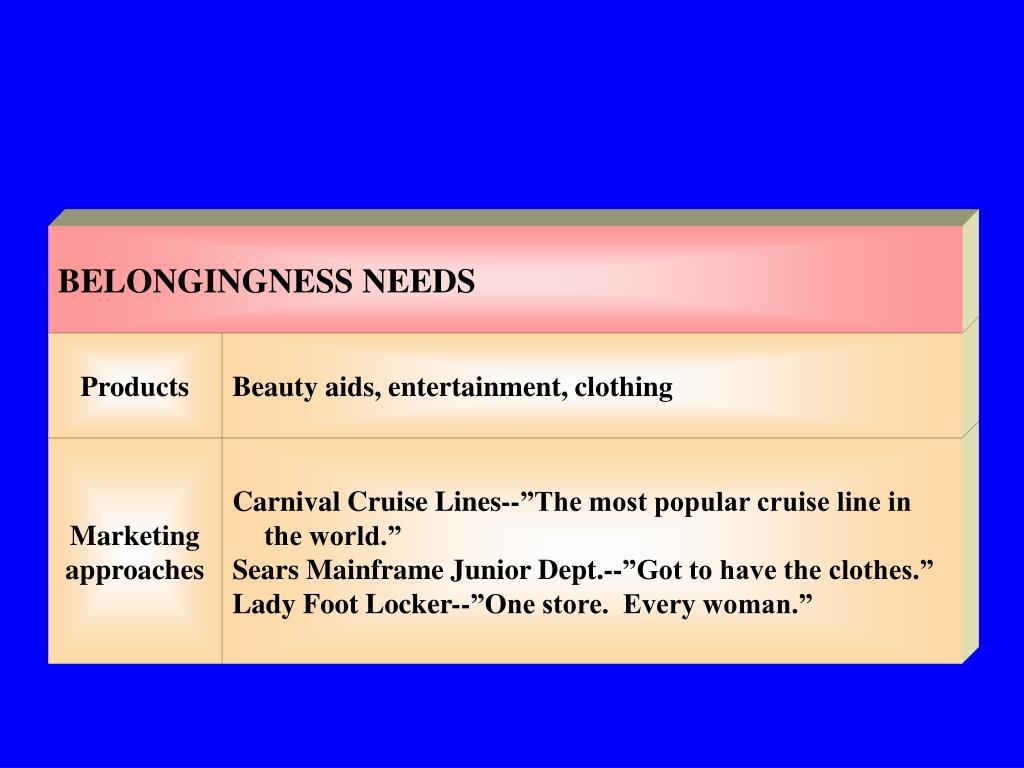 BELONGINGNESS NEEDS