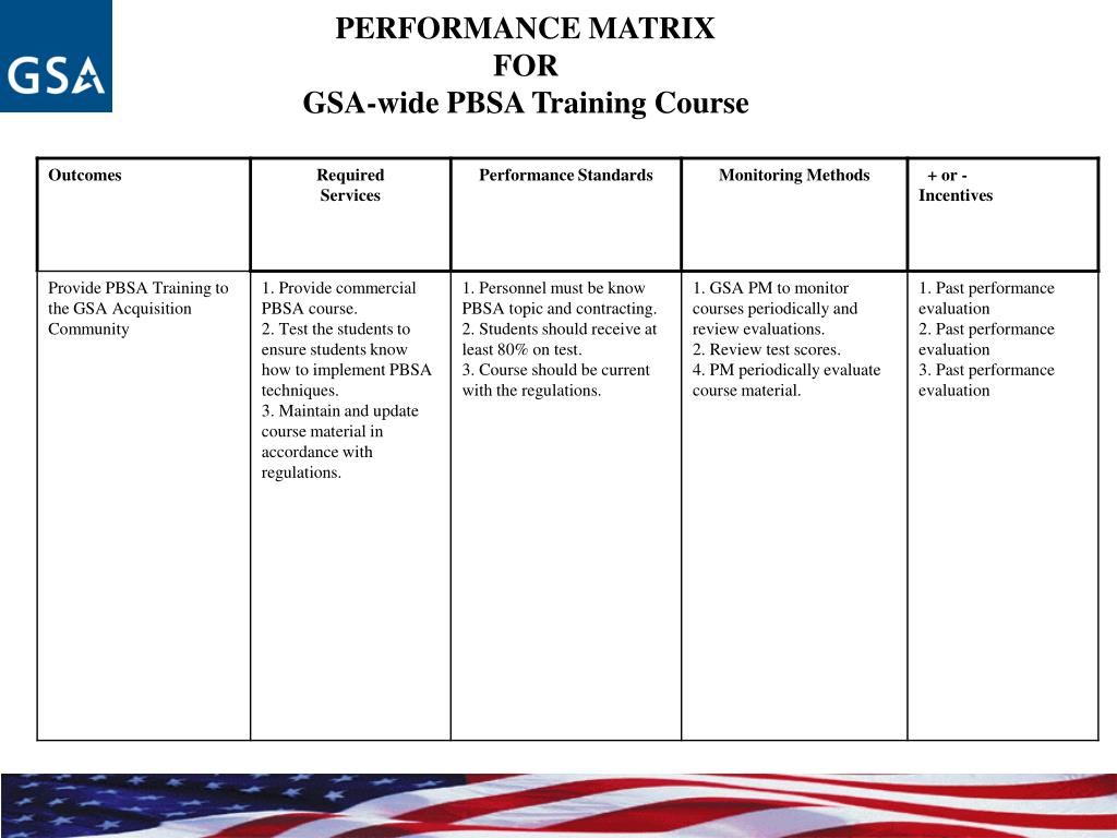 PERFORMANCE MATRIX