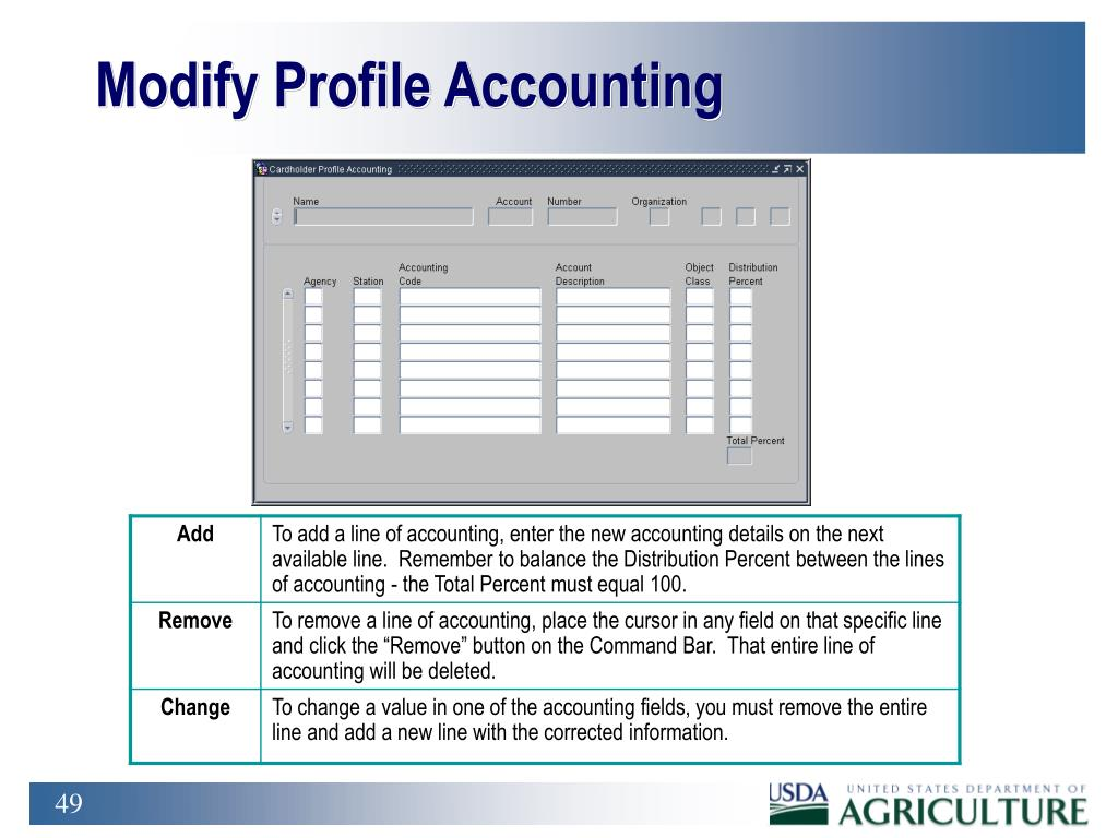 Modify Profile Accounting