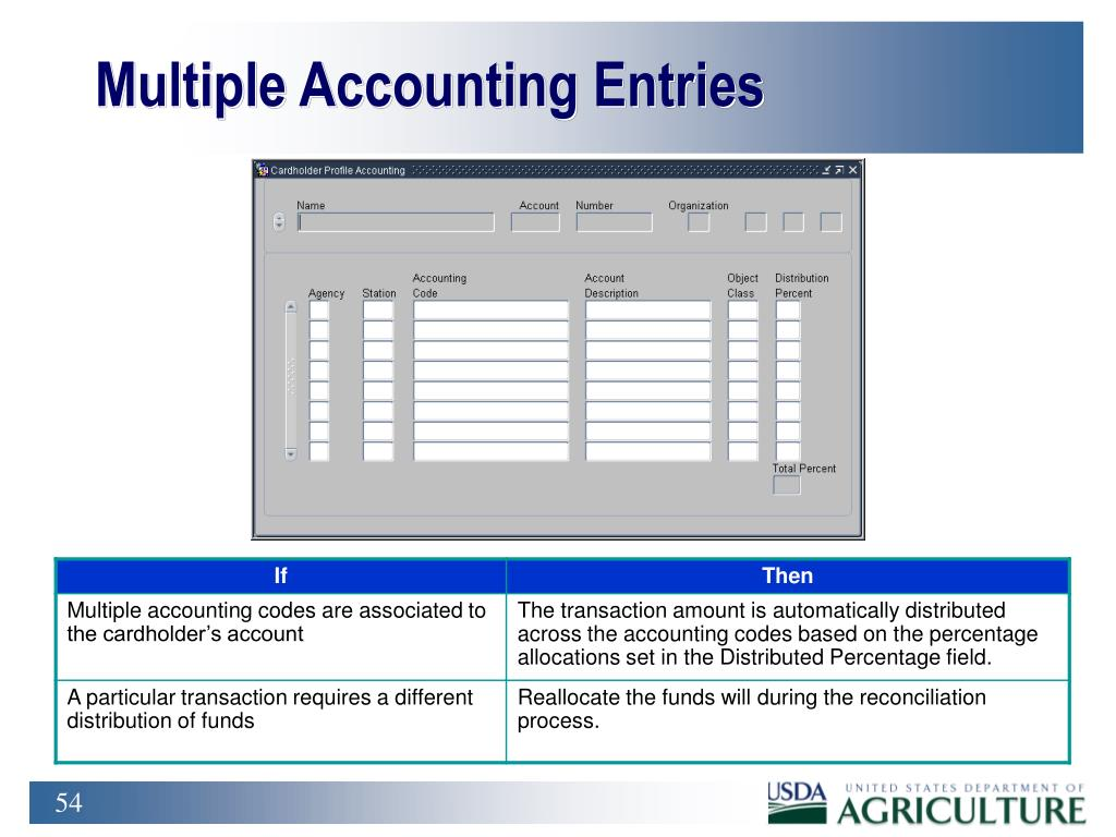 Multiple Accounting Entries