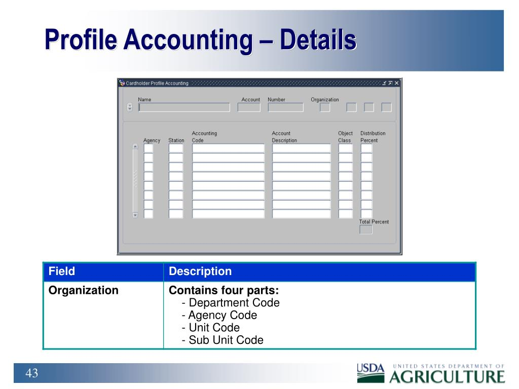 Profile Accounting – Details