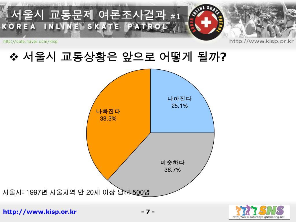 서울시 교통문제 여론조사결과