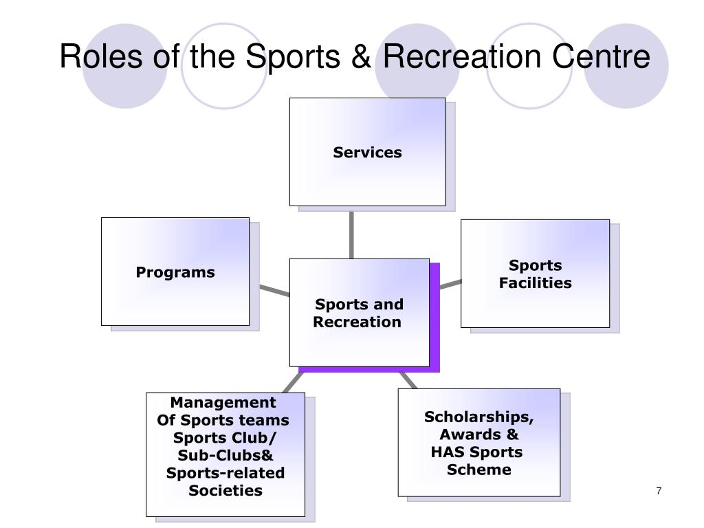 Roles of the Sports & Recreation Centre