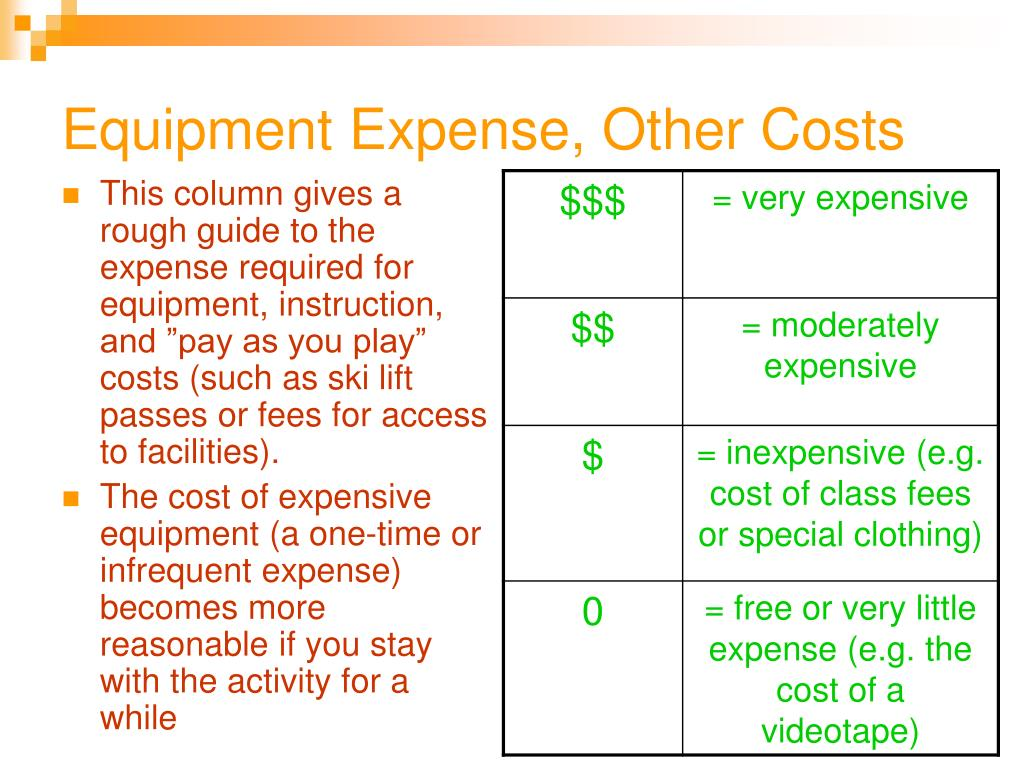 Equipment Expense, Other Costs