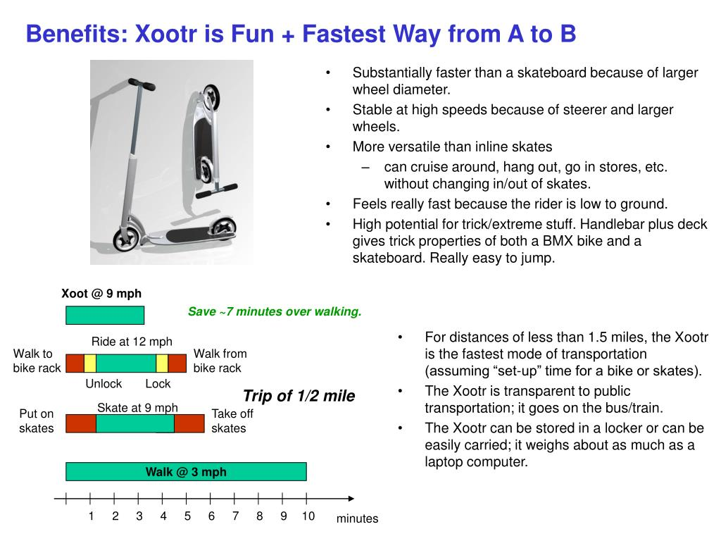 Benefits: Xootr is Fun + Fastest Way from A to B