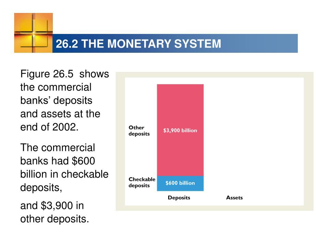 26.2 THE MONETARY SYSTEM