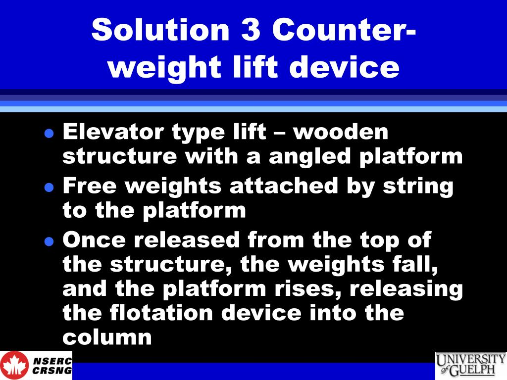 Solution 3 Counter-weight lift device