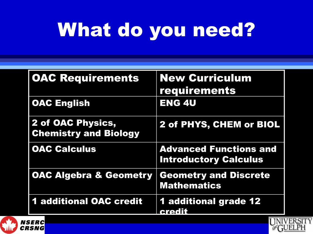 OAC Requirements