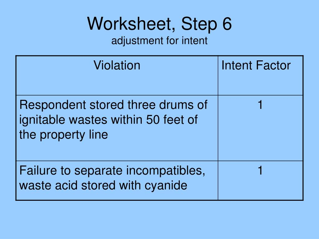 Worksheets Aa Step 6 Worksheet worksheets aa step 6 worksheet pureluckrestaurant free 28 fifth grade example12 steps of ppt determining
