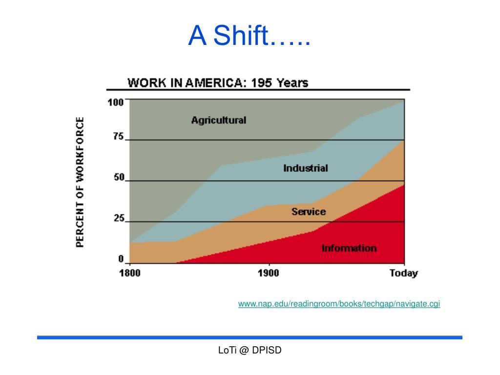 A Shift…..