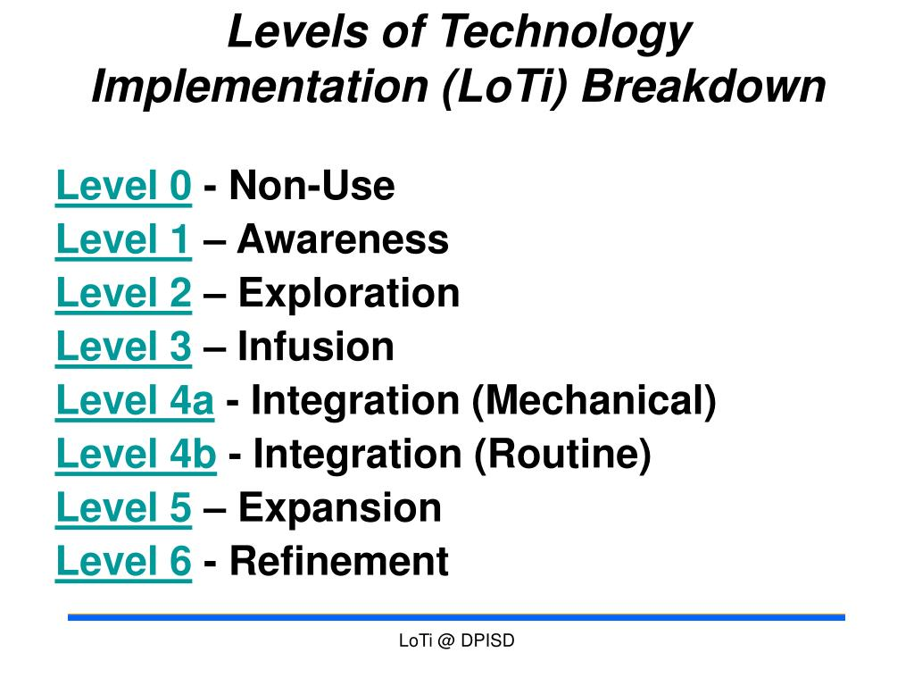 Levels of Technology Implementation (LoTi) Breakdown