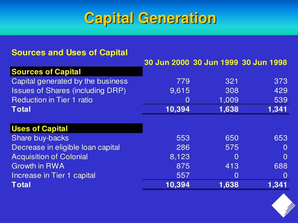 Capital Generation