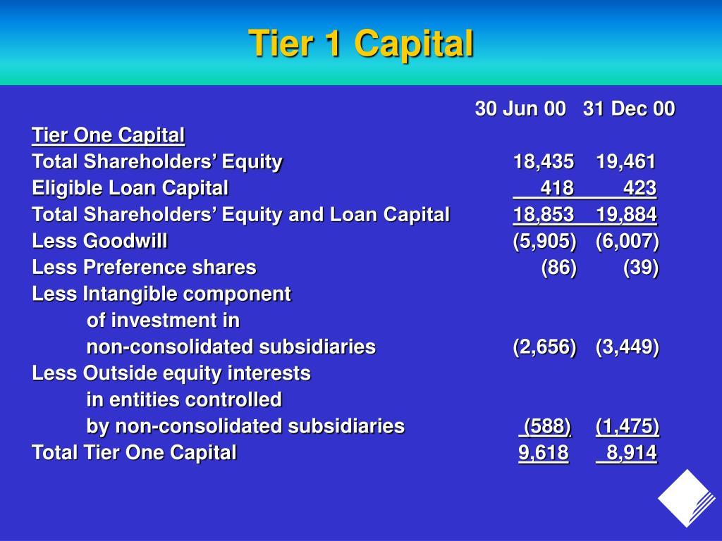 Tier 1 Capital