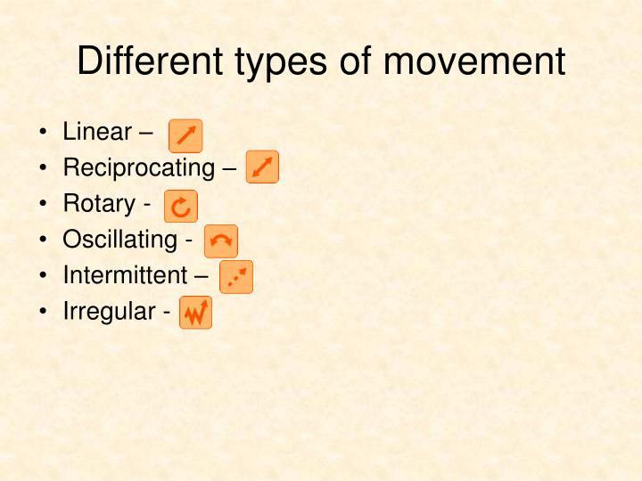 Different types of movement