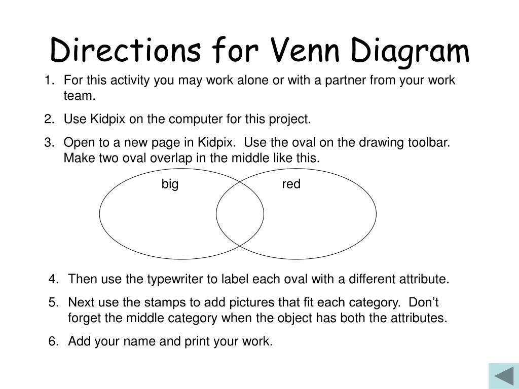 Directions for Venn Diagram