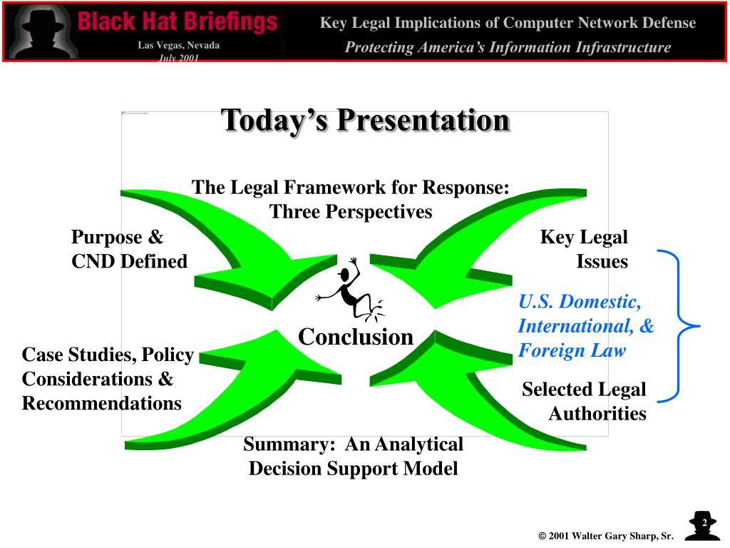 The Legal Framework for Response:
