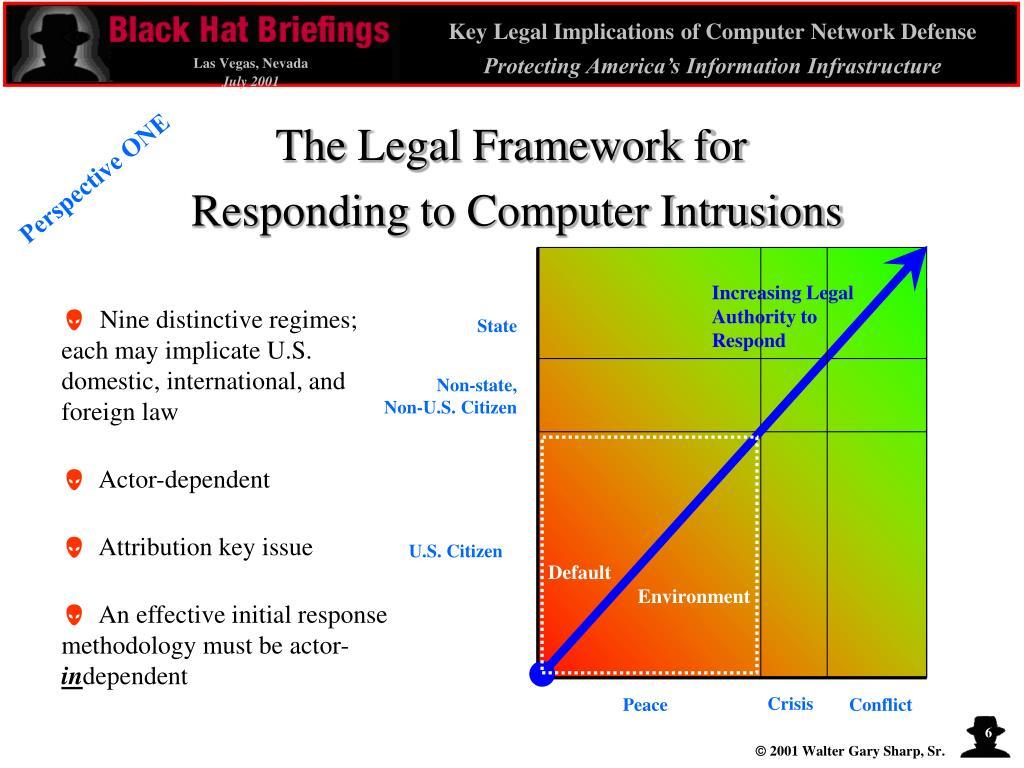 Increasing Legal