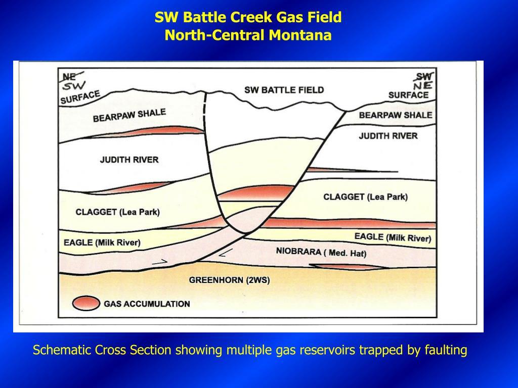 SW Battle Creek Gas Field