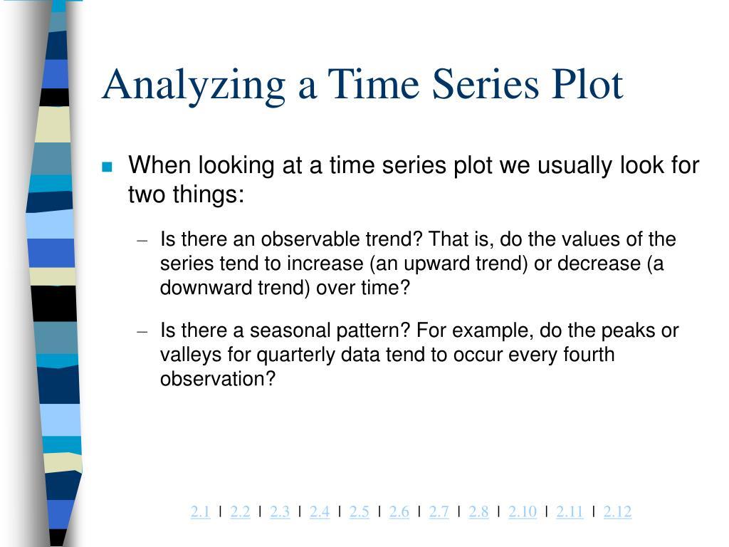 Analyzing a Time Series Plot