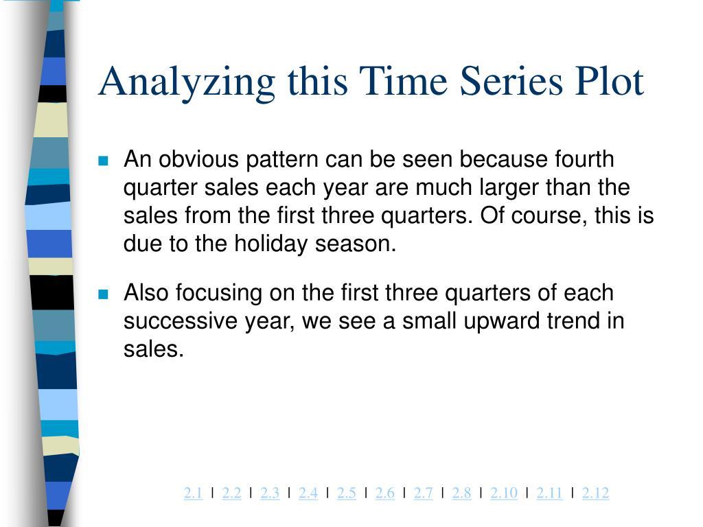 Analyzing this Time Series Plot