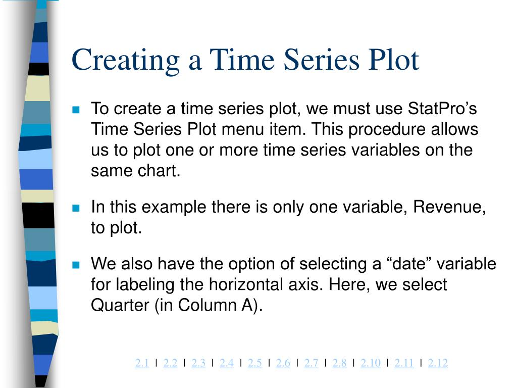 Creating a Time Series Plot